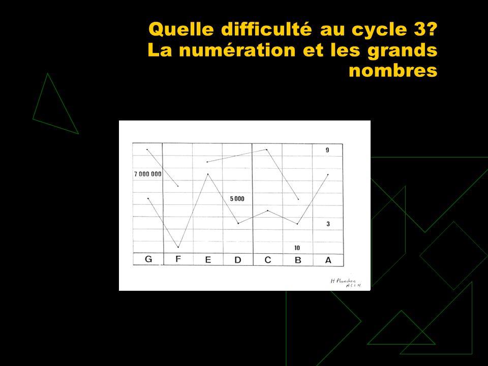 Quelle difficulté au cycle 3? La numération et les grands nombres