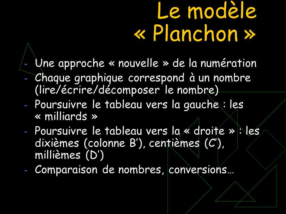 Le modèle « Planchon » - Une approche « nouvelle » de la numération - Chaque graphique correspond à un nombre (lire/écrire/décomposer le nombre) - Pou