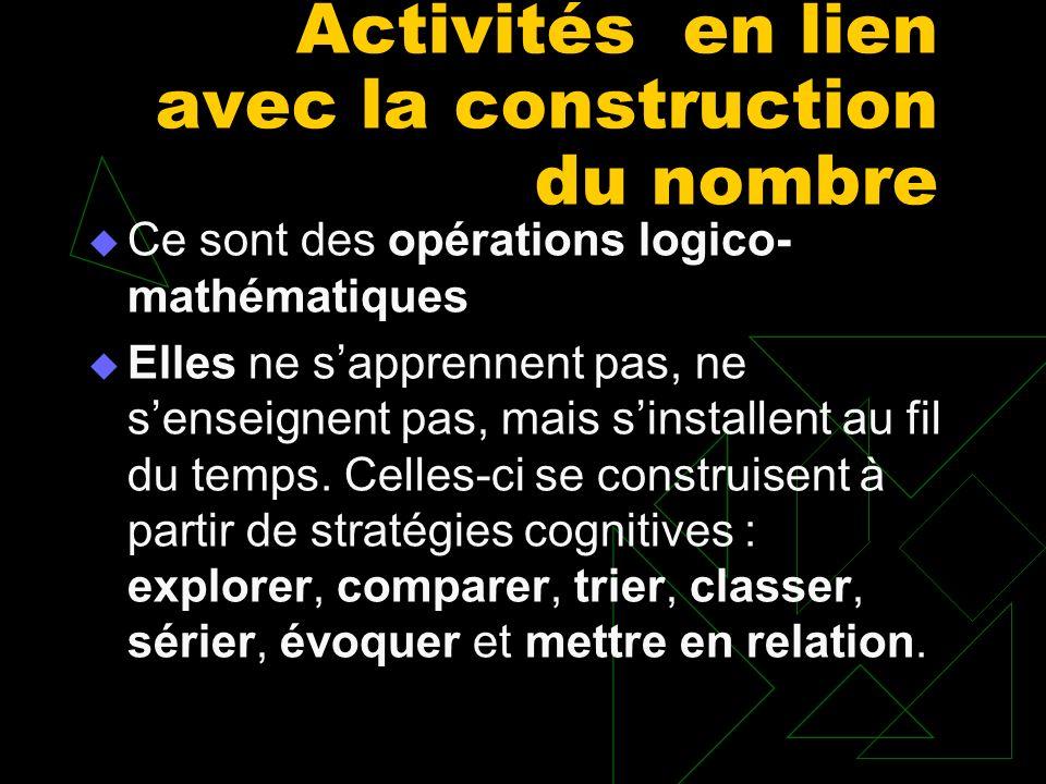 Activités en lien avec la construction du nombre Ce sont des opérations logico- mathématiques Elles ne sapprennent pas, ne senseignent pas, mais sinst