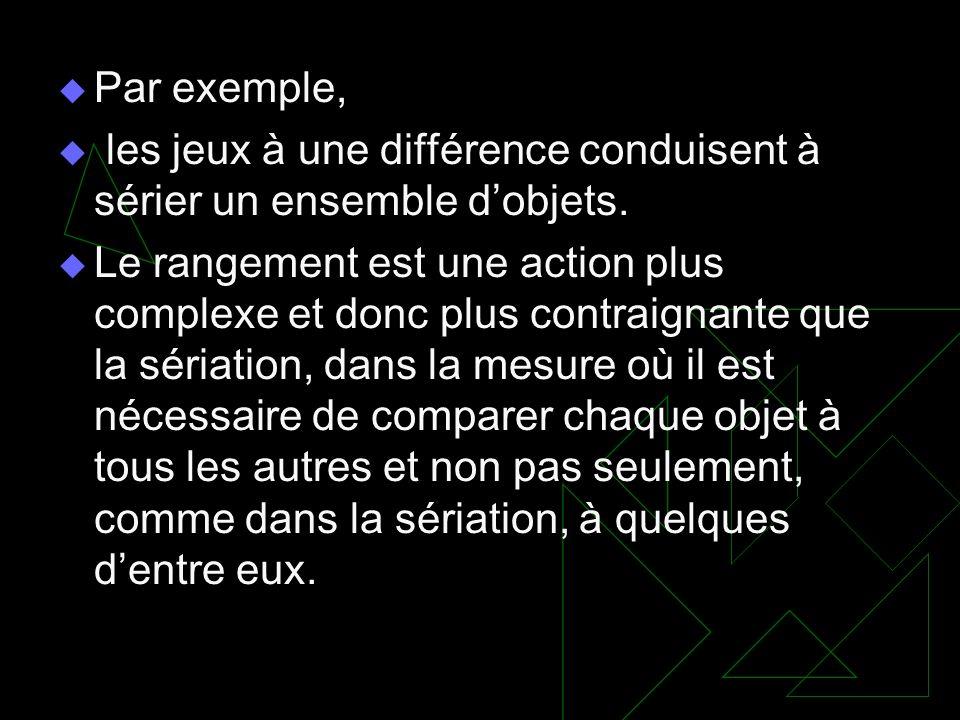 Par exemple, les jeux à une différence conduisent à sérier un ensemble dobjets. Le rangement est une action plus complexe et donc plus contraignante q