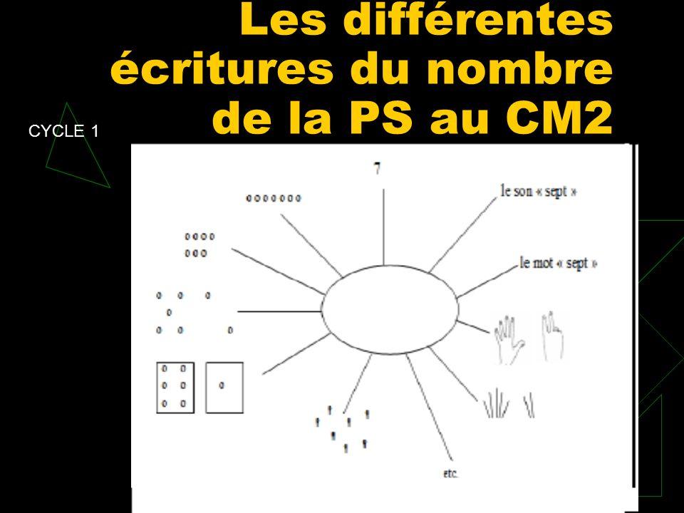 Les différentes écritures du nombre de la PS au CM2 CYCLE 1