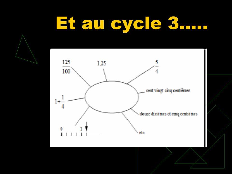 Et au cycle 3…..