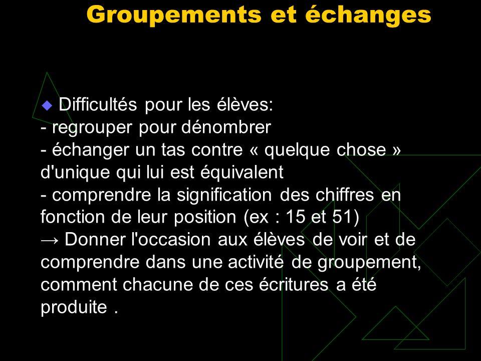 Groupements et échanges Difficultés pour les élèves: - regrouper pour dénombrer - échanger un tas contre « quelque chose » d'unique qui lui est équiva