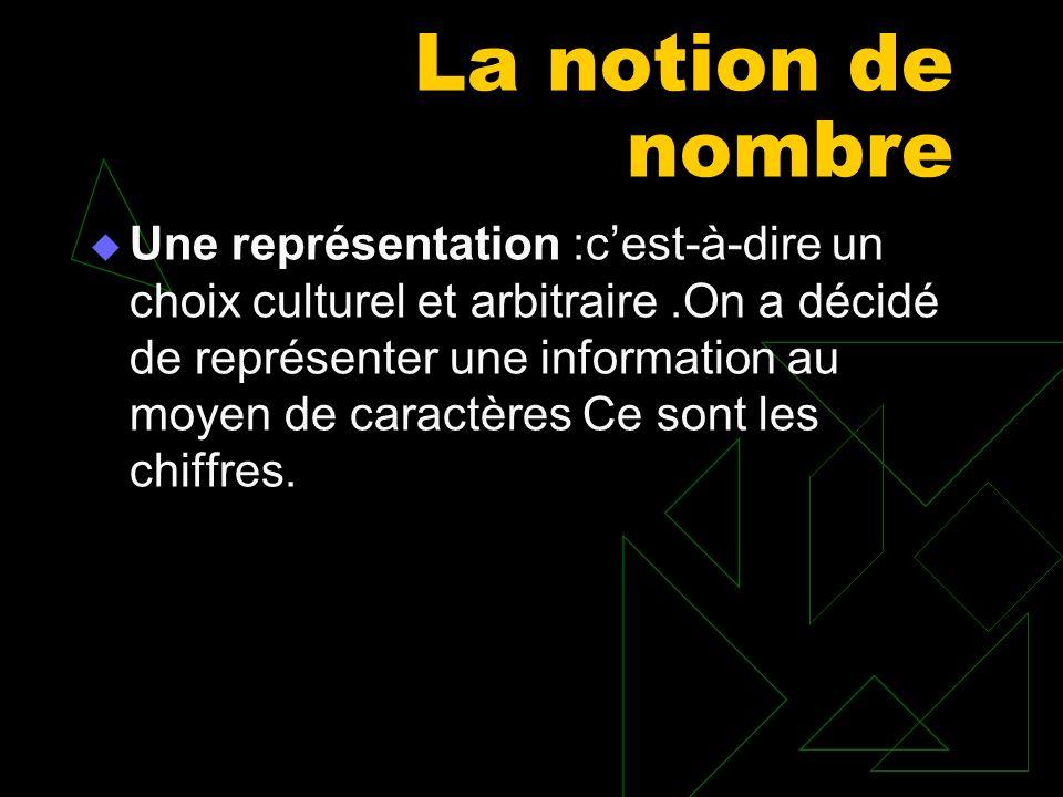 La notion de nombre Une représentation :cest-à-dire un choix culturel et arbitraire.On a décidé de représenter une information au moyen de caractères