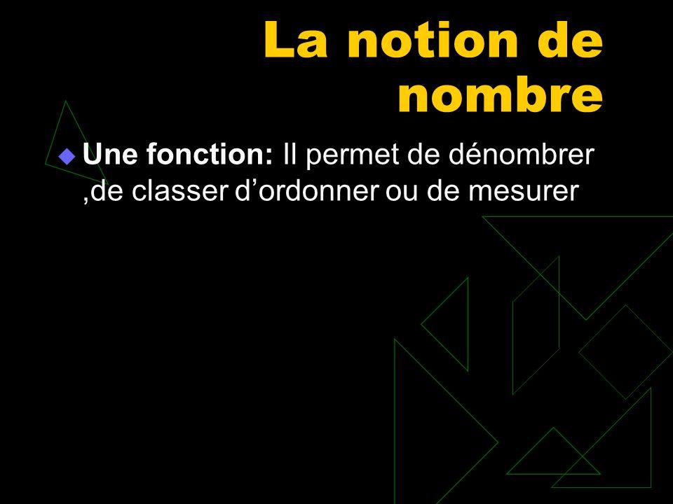 La notion de nombre Une fonction: Il permet de dénombrer,de classer dordonner ou de mesurer