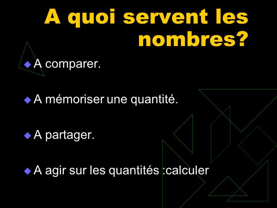Activités en lien avec la construction du nombre Ce sont des opérations logico- mathématiques Elles ne sapprennent pas, ne senseignent pas, mais sinstallent au fil du temps.