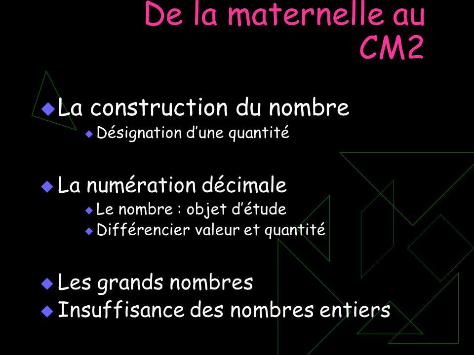 De la maternelle au CM2 La construction du nombre Désignation dune quantité La numération décimale Le nombre : objet détude Différencier valeur et qua