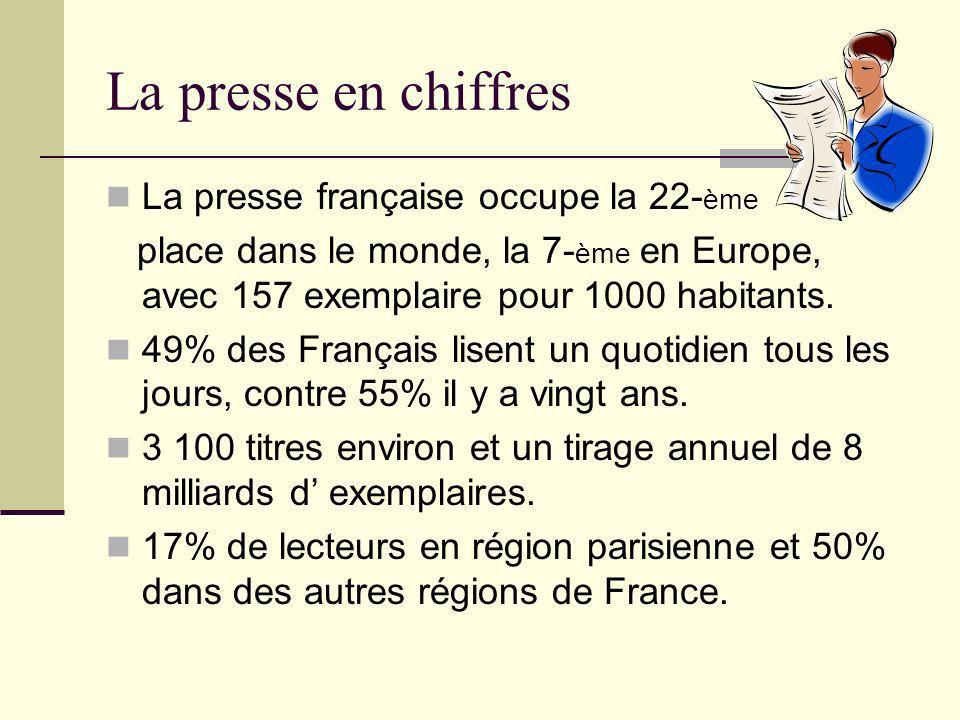 La presse en chiffres La presse française occupe la 22- ème place dans le monde, la 7- ème en Europe, avec 157 exemplaire pour 1000 habitants. 49% des