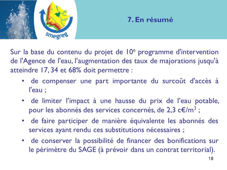 7. En résumé Sur la base du contenu du projet de 10 e programme d'intervention de l'Agence de l'eau, laugmentation des taux de majorations jusqu'à att