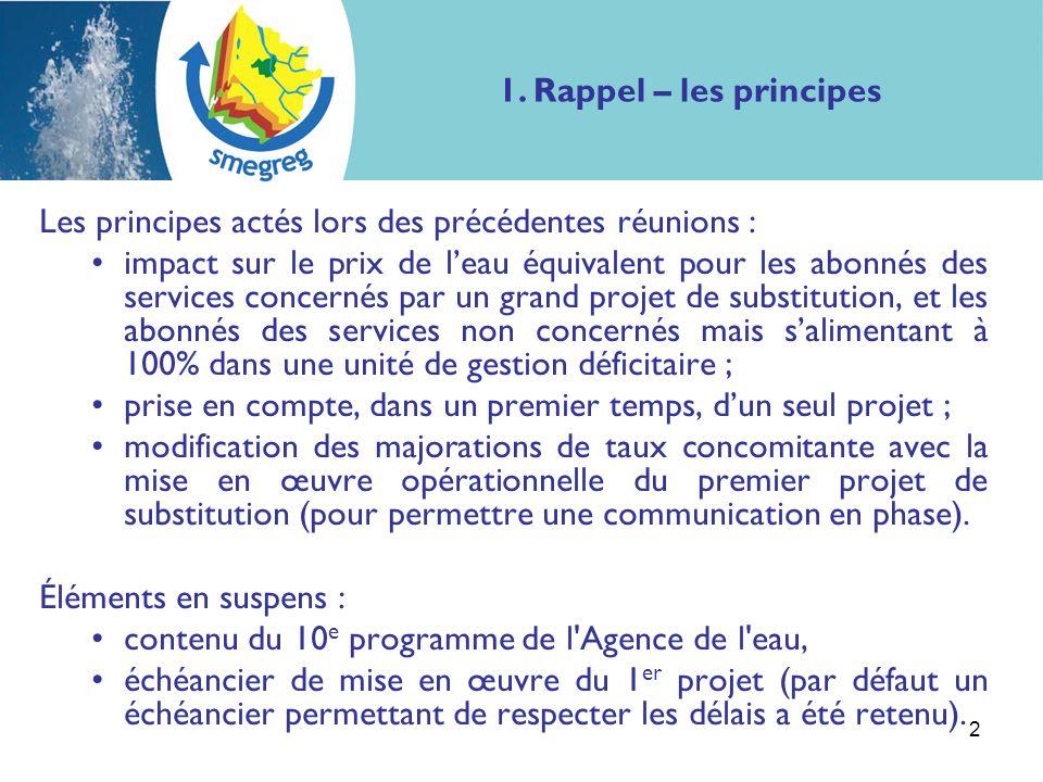 Le 10 e programme d intervention de l Agence de l eau Adour-Garonne sera examiné par son Conseil d administration le 25 octobre prochain.