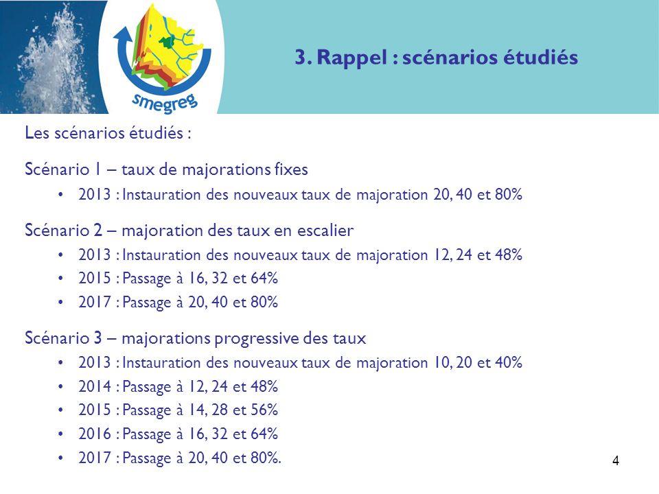 3. Rappel : scénarios étudiés 4 Les scénarios étudiés : Scénario 1 – taux de majorations fixes 2013 : Instauration des nouveaux taux de majoration 20,