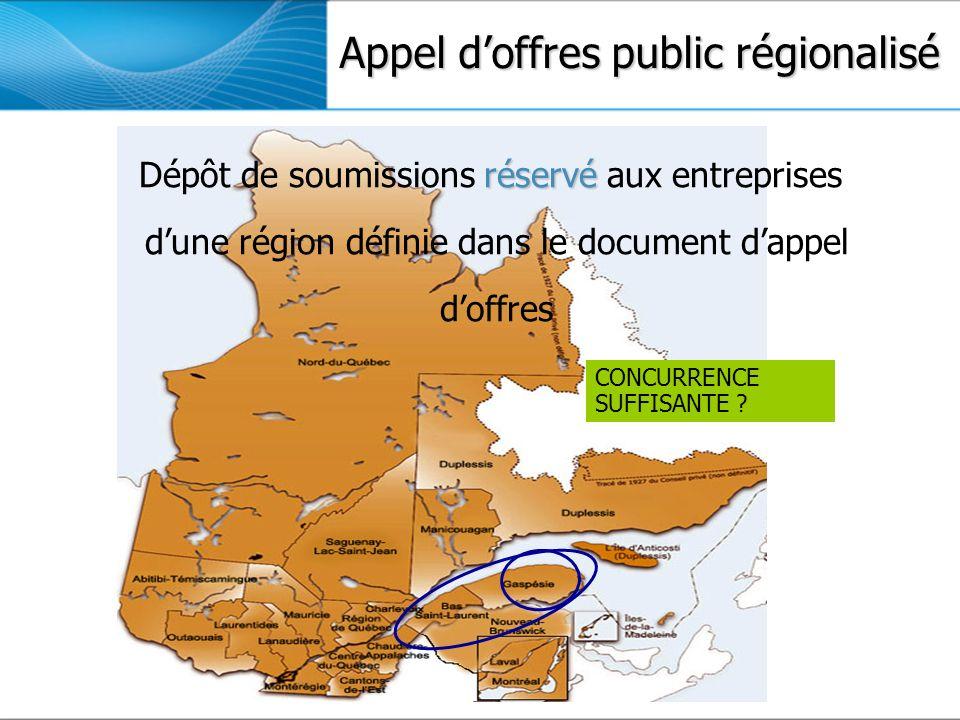 Appel doffres public régionalisé CONCURRENCE SUFFISANTE .