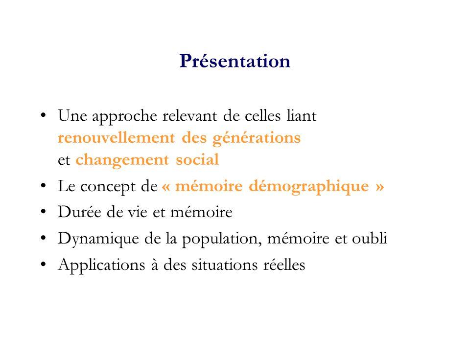 Présentation Une approche relevant de celles liant renouvellement des générations et changement social Le concept de « mémoire démographique » Durée de vie et mémoire Dynamique de la population, mémoire et oubli Applications à des situations réelles