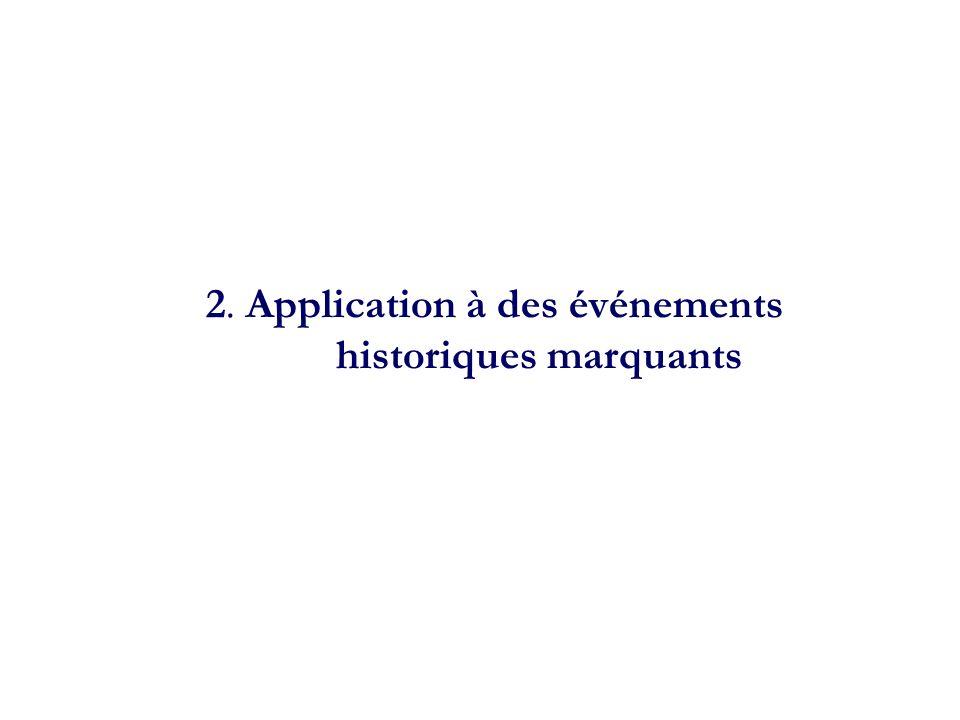 2. Application à des événements historiques marquants