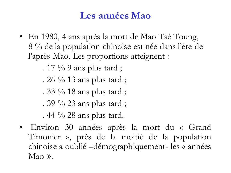 Les années Mao En 1980, 4 ans après la mort de Mao Tsé Toung, 8 % de la population chinoise est née dans lère de laprès Mao.