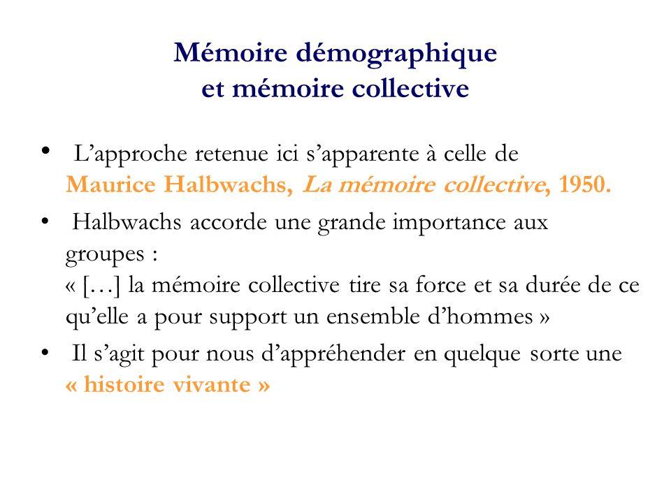 Mémoire et oubli (e 0 = 50 ans, r = 0)
