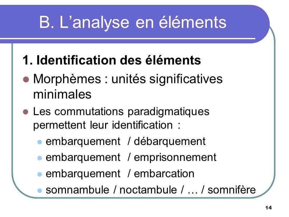 B.Lanalyse en éléments 1.
