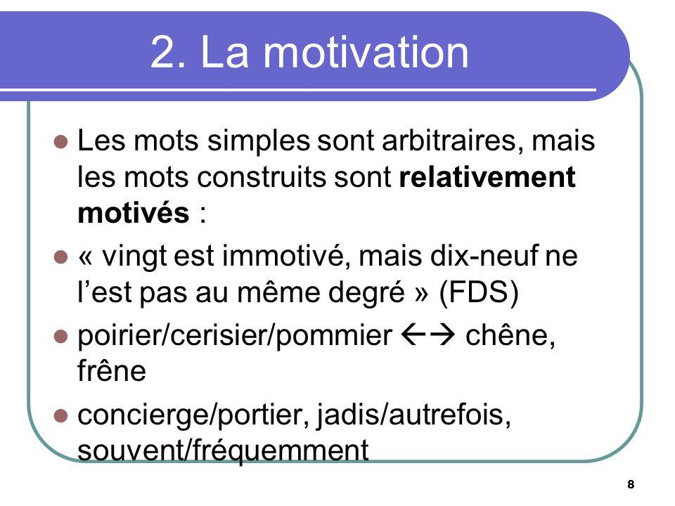 2. La motivation Les mots simples sont arbitraires, mais les mots construits sont relativement motivés : « vingt est immotivé, mais dix-neuf ne lest p
