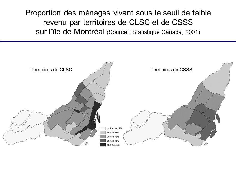 Proportion des ménages vivant sous le seuil de faible revenu par territoires de CLSC et de CSSS sur lîle de Montréal (Source : Statistique Canada, 2001)