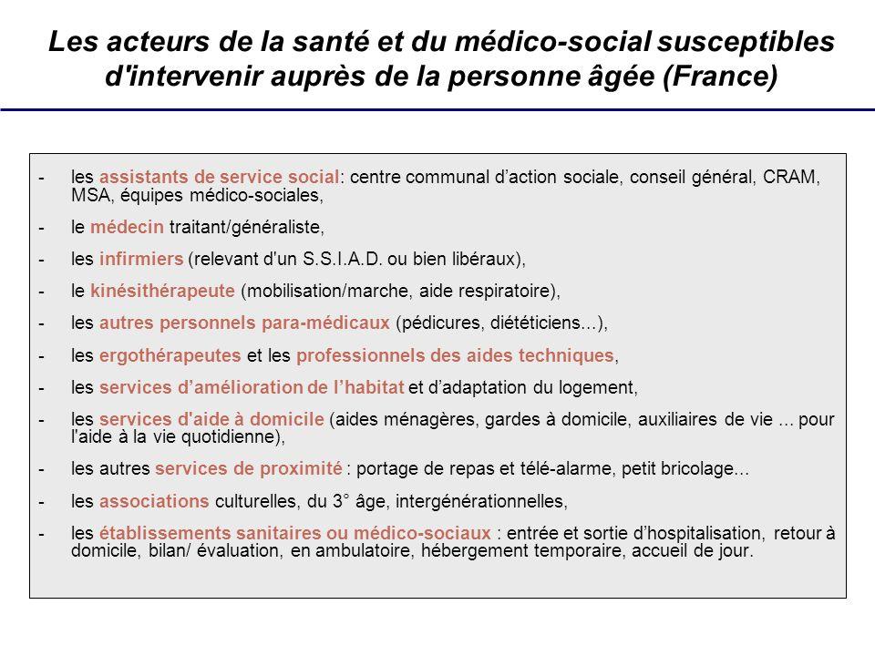 Les acteurs de la santé et du médico-social susceptibles d intervenir auprès de la personne âgée (France) -les assistants de service social: centre communal daction sociale, conseil général, CRAM, MSA, équipes médico-sociales, -le médecin traitant/généraliste, -les infirmiers (relevant d un S.S.I.A.D.