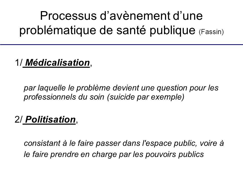 Processus davènement dune problématique de santé publique (Fassin) 1/ Médicalisation, par laquelle le problème devient une question pour les professionnels du soin (suicide par exemple) 2/ Politisation, consistant à le faire passer dans l espace public, voire à le faire prendre en charge par les pouvoirs publics
