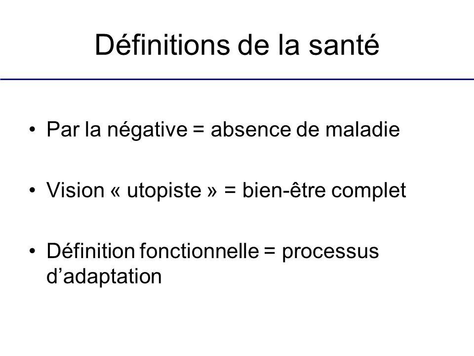Définitions de la santé Par la négative = absence de maladie Vision « utopiste » = bien-être complet Définition fonctionnelle = processus dadaptation
