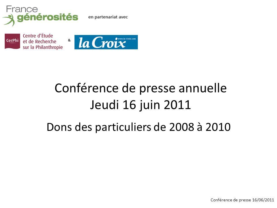 Conférence de presse 16/06/2011 Conférence de presse annuelle Jeudi 16 juin 2011 Dons des particuliers de 2008 à 2010