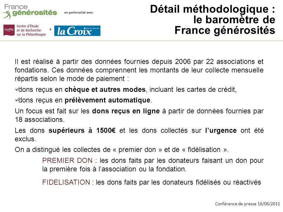 Conférence de presse 16/06/2011 Il est réalisé à partir des données fournies depuis 2006 par 22 associations et fondations.