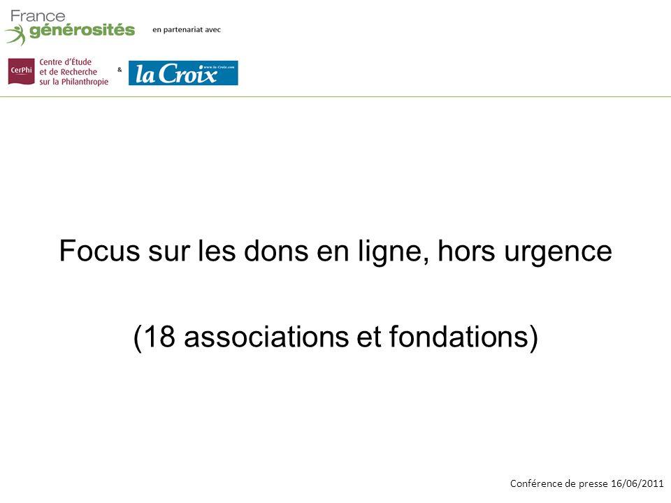 Conférence de presse 16/06/2011 Focus sur les dons en ligne, hors urgence (18 associations et fondations)