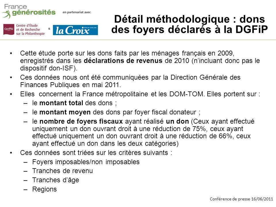 Conférence de presse 16/06/2011 Détail méthodologique : dons des foyers déclarés à la DGFiP Cette étude porte sur les dons faits par les ménages français en 2009, enregistrés dans les déclarations de revenus de 2010 (nincluant donc pas le dispositif don-ISF).