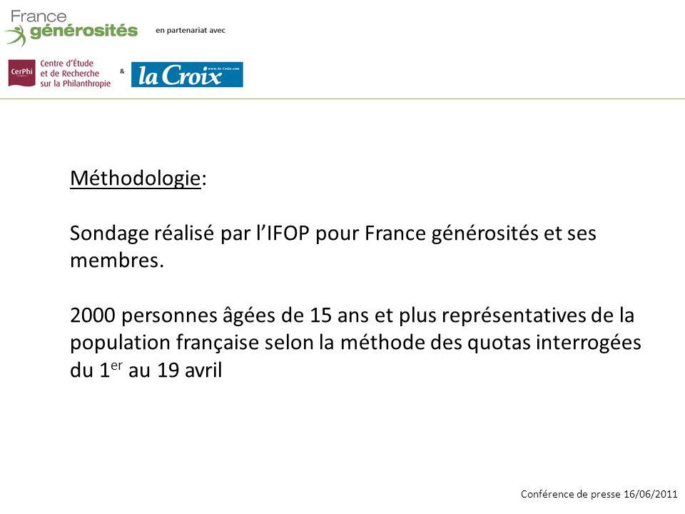 Conférence de presse 16/06/2011 Méthodologie: Sondage réalisé par lIFOP pour France générosités et ses membres.