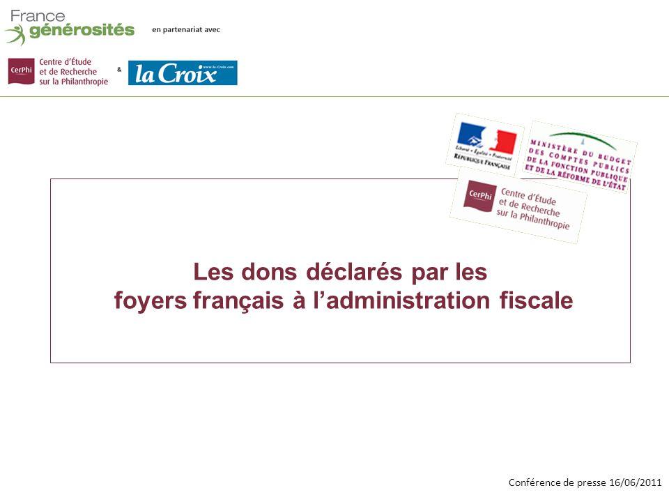 Conférence de presse 16/06/2011 Les dons déclarés par les foyers français à ladministration fiscale