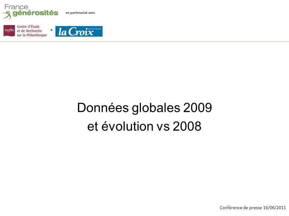 Conférence de presse 16/06/2011 Données globales 2009 et évolution vs 2008