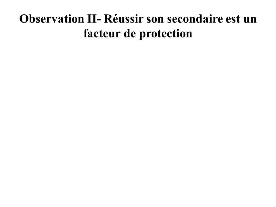 Observation II- Réussir son secondaire est un facteur de protection