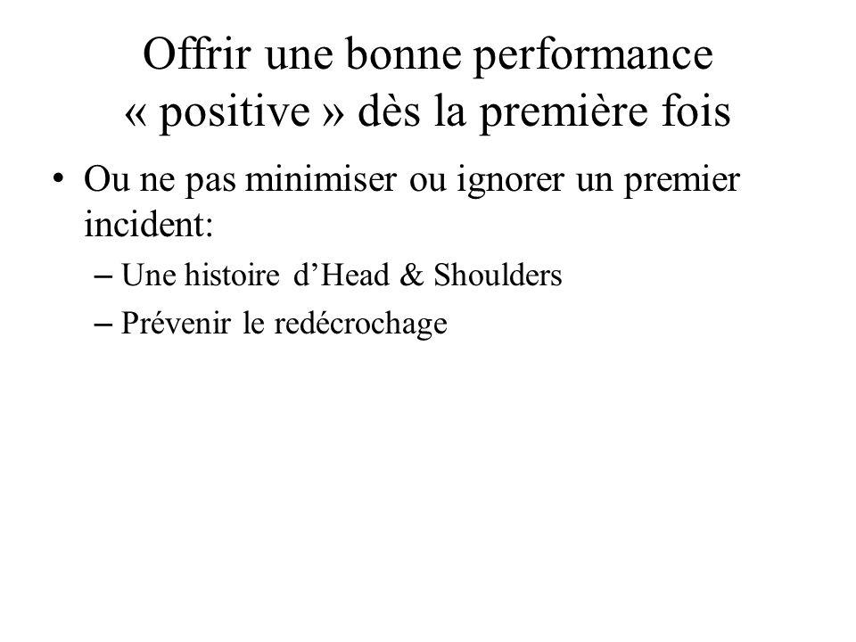 Offrir une bonne performance « positive » dès la première fois Ou ne pas minimiser ou ignorer un premier incident: – Une histoire dHead & Shoulders –