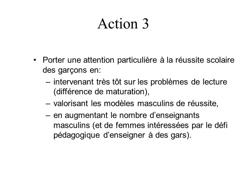 Action 3 Porter une attention particulière à la réussite scolaire des garçons en: –intervenant très tôt sur les problèmes de lecture (différence de ma