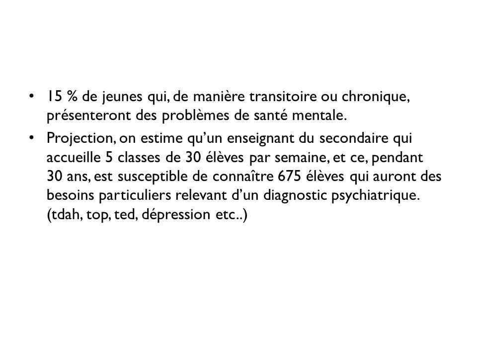15 % de jeunes qui, de manière transitoire ou chronique, présenteront des problèmes de santé mentale. Projection, on estime quun enseignant du seconda