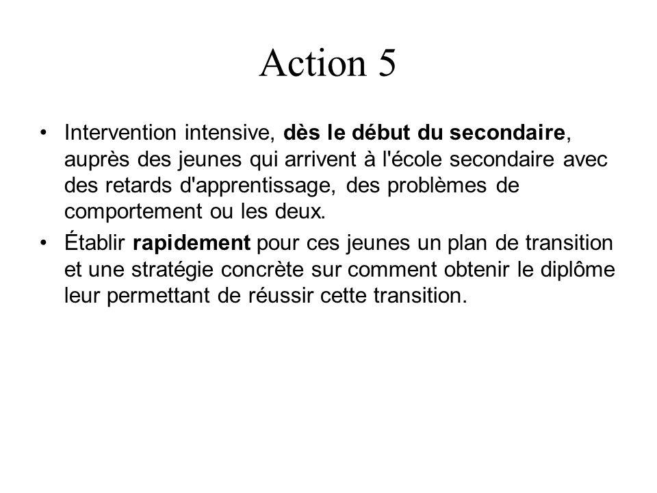 Action 5 Intervention intensive, dès le début du secondaire, auprès des jeunes qui arrivent à l'école secondaire avec des retards d'apprentissage, des