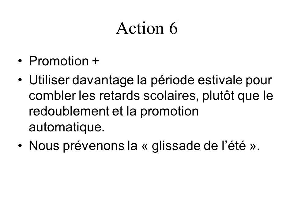 Action 6 Promotion + Utiliser davantage la période estivale pour combler les retards scolaires, plutôt que le redoublement et la promotion automatique