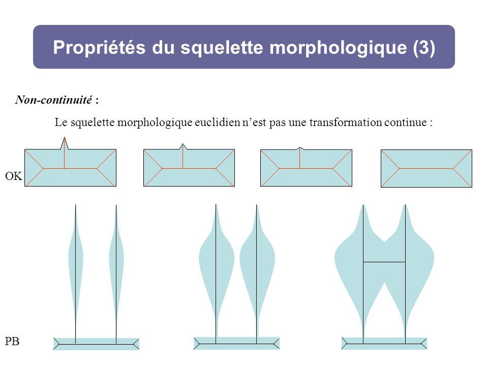 Propriétés du squelette morphologique (3) Non-continuité : Le squelette morphologique euclidien nest pas une transformation continue : OK PB
