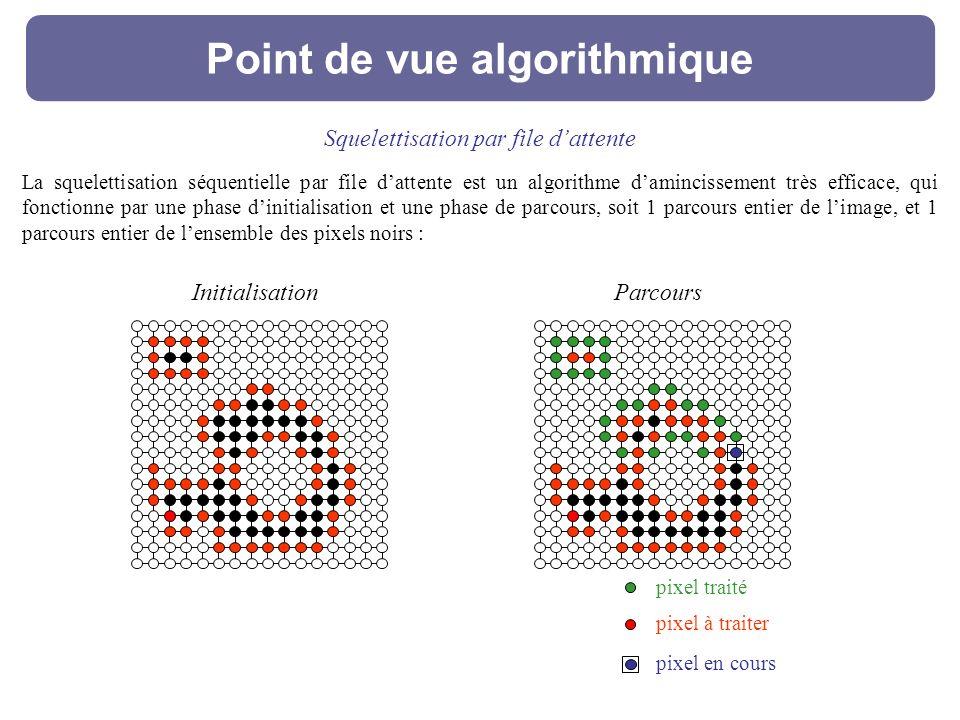 Point de vue algorithmique La squelettisation séquentielle par file dattente est un algorithme damincissement très efficace, qui fonctionne par une phase dinitialisation et une phase de parcours, soit 1 parcours entier de limage, et 1 parcours entier de lensemble des pixels noirs : Squelettisation par file dattente