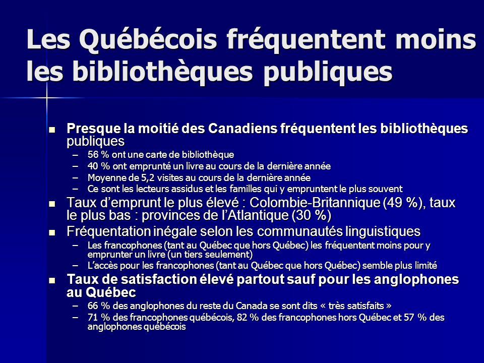 Les Québécois fréquentent moins les bibliothèques publiques Presque la moitié des Canadiens fréquentent les bibliothèques publiques Presque la moitié