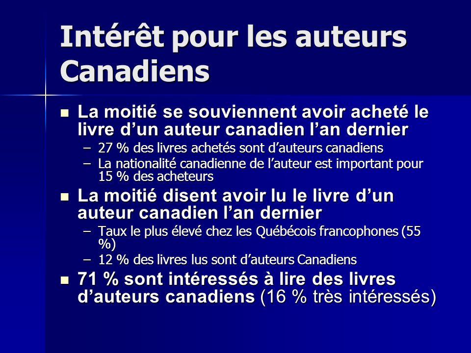 Intérêt pour les auteurs Canadiens La moitié se souviennent avoir acheté le livre dun auteur canadien lan dernier La moitié se souviennent avoir achet