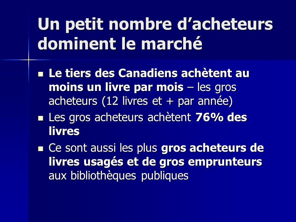 Un petit nombre dacheteurs dominent le marché Le tiers des Canadiens achètent au moins un livre par mois – les gros acheteurs (12 livres et + par anné