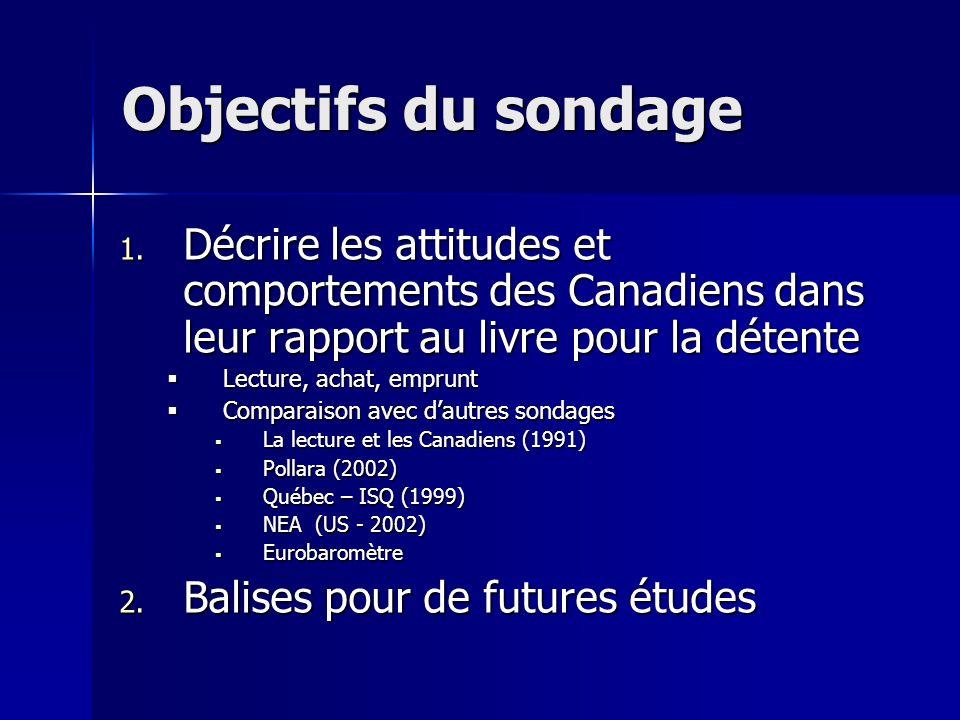 Objectifs du sondage 1. Décrire les attitudes et comportements des Canadiens dans leur rapport au livre pour la détente Lecture, achat, emprunt Lectur