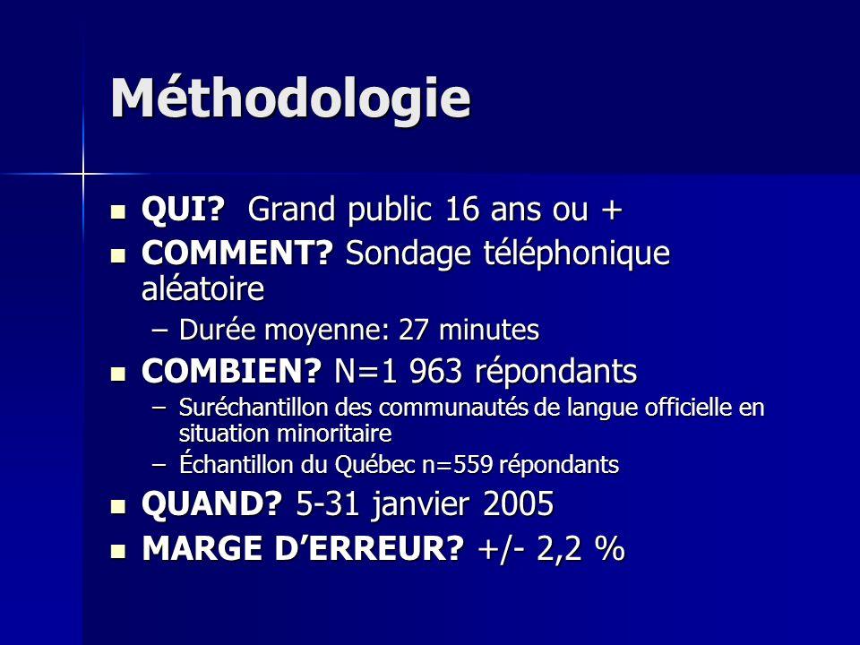Méthodologie QUI. Grand public 16 ans ou + QUI. Grand public 16 ans ou + COMMENT.