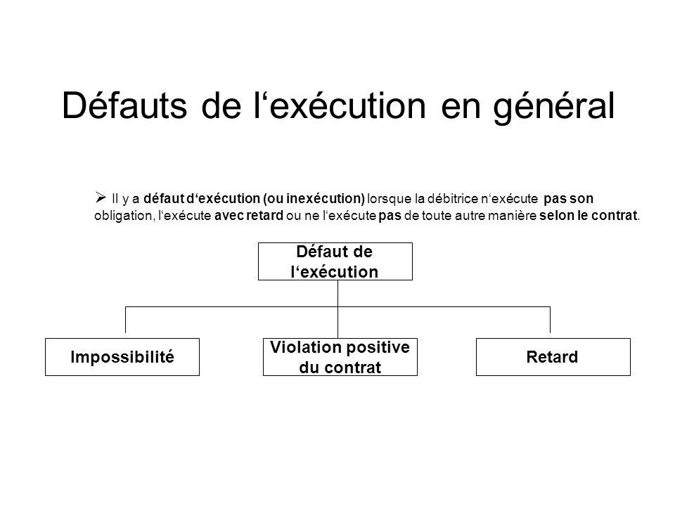 Défauts de lexécution en général Il y a défaut dexécution (ou inexécution) lorsque la débitrice nexécute pas son obligation, lexécute avec retard ou ne lexécute pas de toute autre manière selon le contrat.