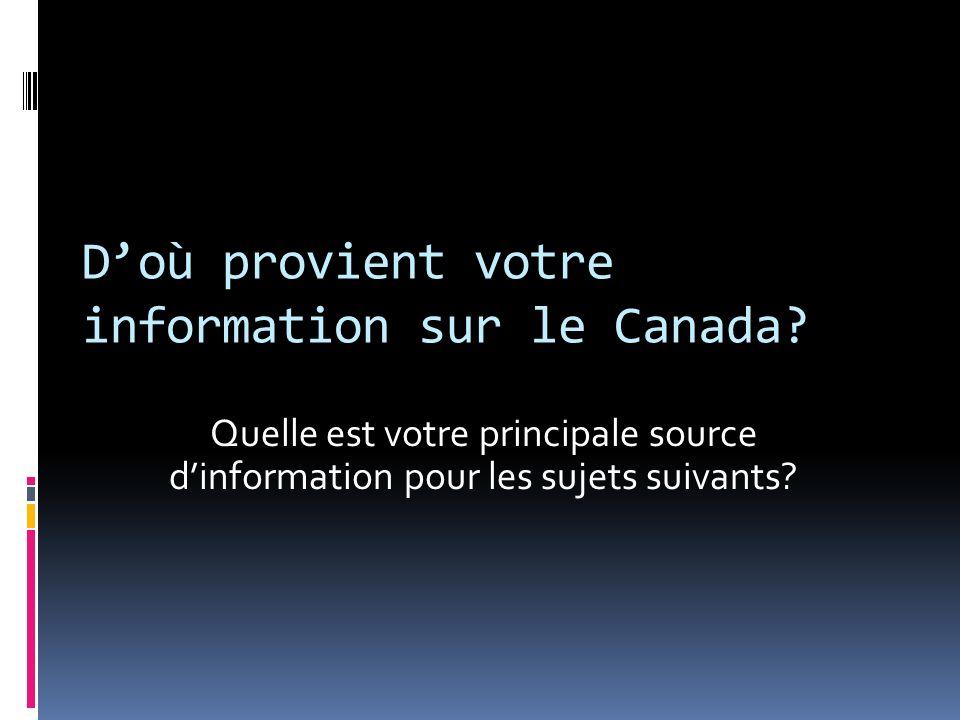 Doù provient votre information sur le Canada.
