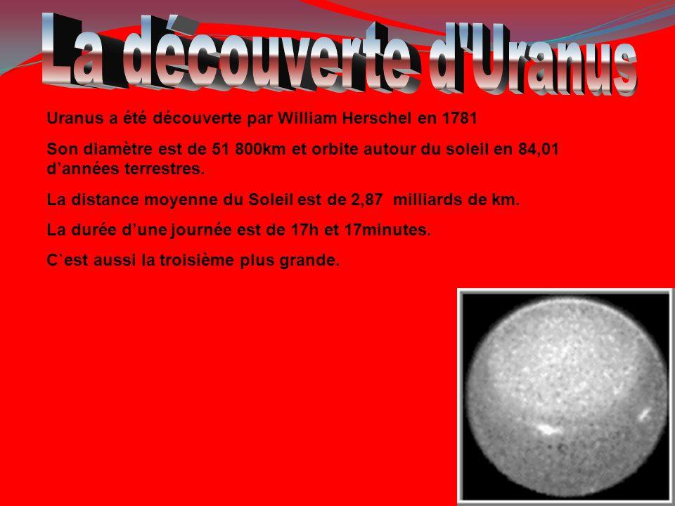 L e champ magnétique d Uranus a été découvert avec les sondes spatiales, cependant son existence était supposée.