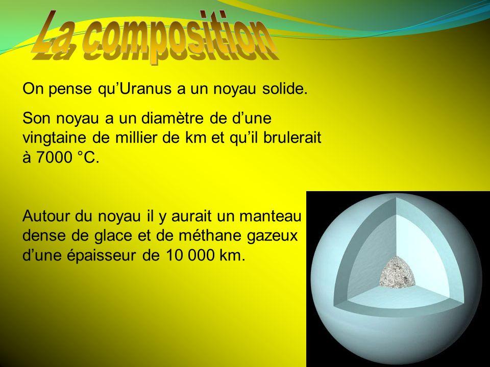 Uranus présente une étrange particularité: son axe de rotation est basculé de plus de 90 °.